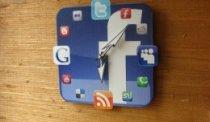 cual es la mejor hora para publicar en twitter o en facebook