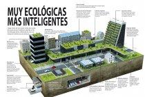 cuales son las verdaderas ciudades inteligentes