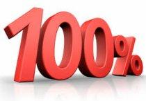 el mito del unicornio o por que las hipotecas al 100 estan en vias de extincion