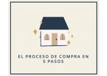 infografia el proceso de compra en 5 pasos