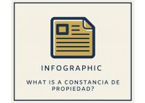 infographic what is a constancia de propiedad