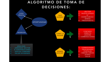 algoritmo de decision