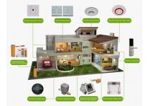 automatizacion residencial