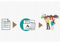 inscripción y formalización de créditos INFONAVIT